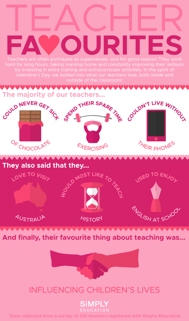 What Do Teachers Really Do In Their Spare Time?